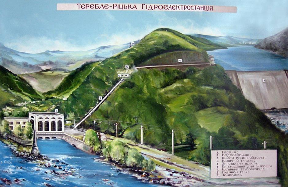 Теребля-Рикскую ГЭС